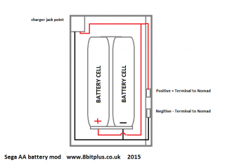 Nomad battery diagram