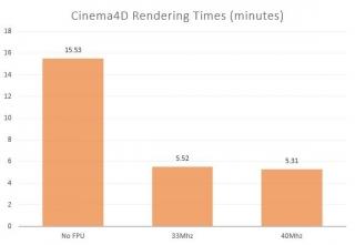 Cinema4DTimes