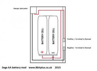 Nomad battery diagram